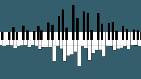 Visualize All The Notes In Your Favorite Songs With Pianogram