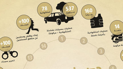The Infographics Of Terror: ISIS's Illustrated Propaganda War