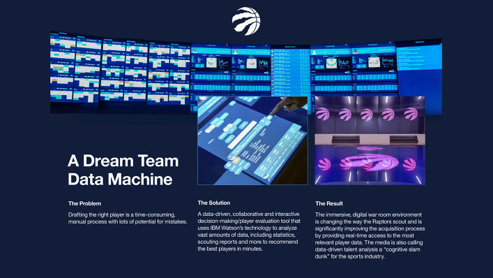 IBM Sports Insights Central