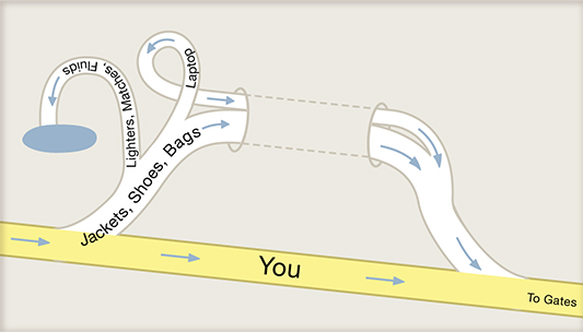 security map