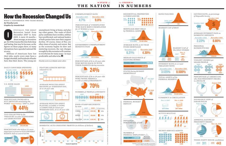 Atlantic-Recession-Infographic