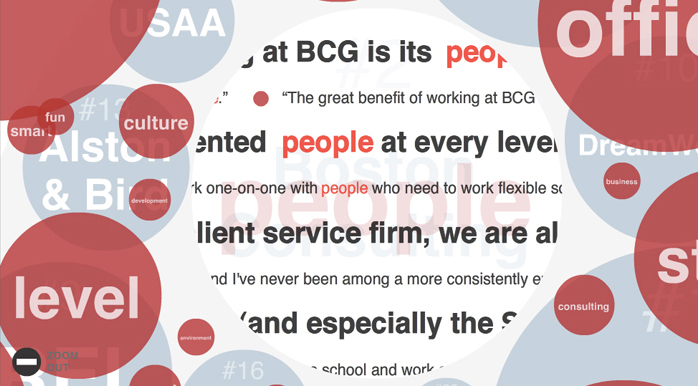 BCG-Detail-Quotes
