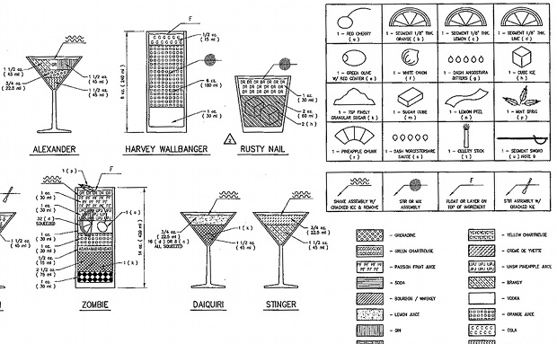 Engineers Guide to Drinks