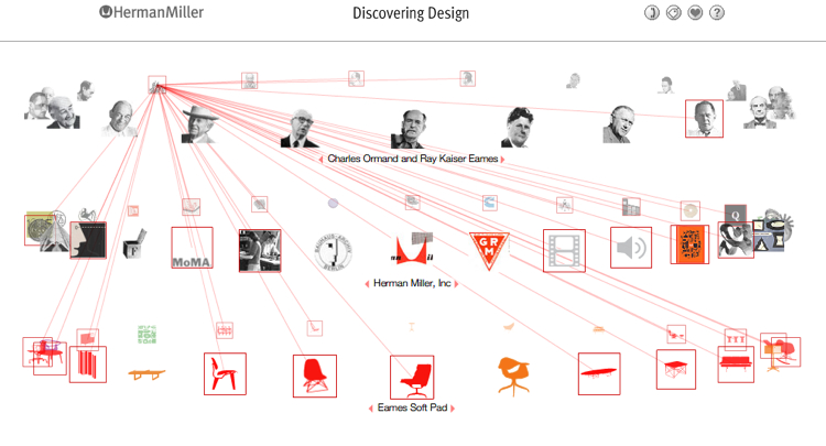 Furniture Design History interactive infographic: a history of herman miller's greatest works