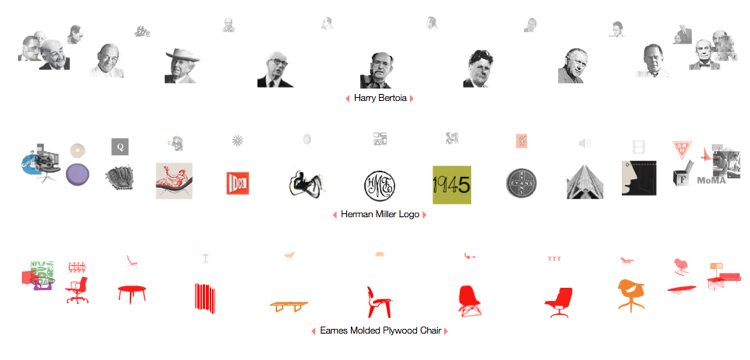 Interactive Infographic: A History of Herman Miller\'s Greatest Works