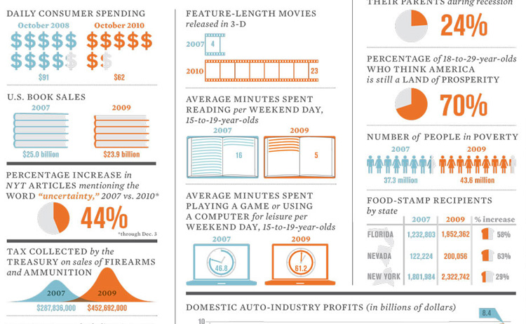 Recession-Infographic-Detail
