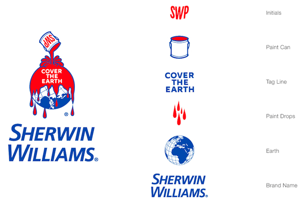 you asked and rick answers a revamp of the sherwin williams logo