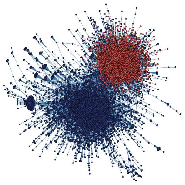 Twitter-Polarized