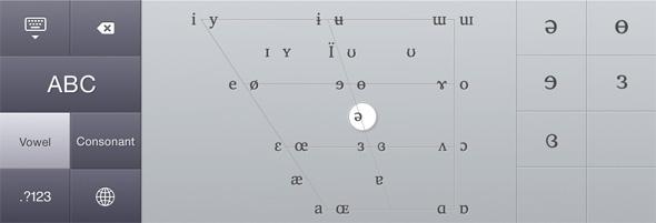 vowel input concept