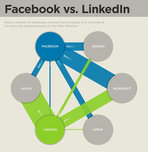 Glu-Facebook-LinkedIn