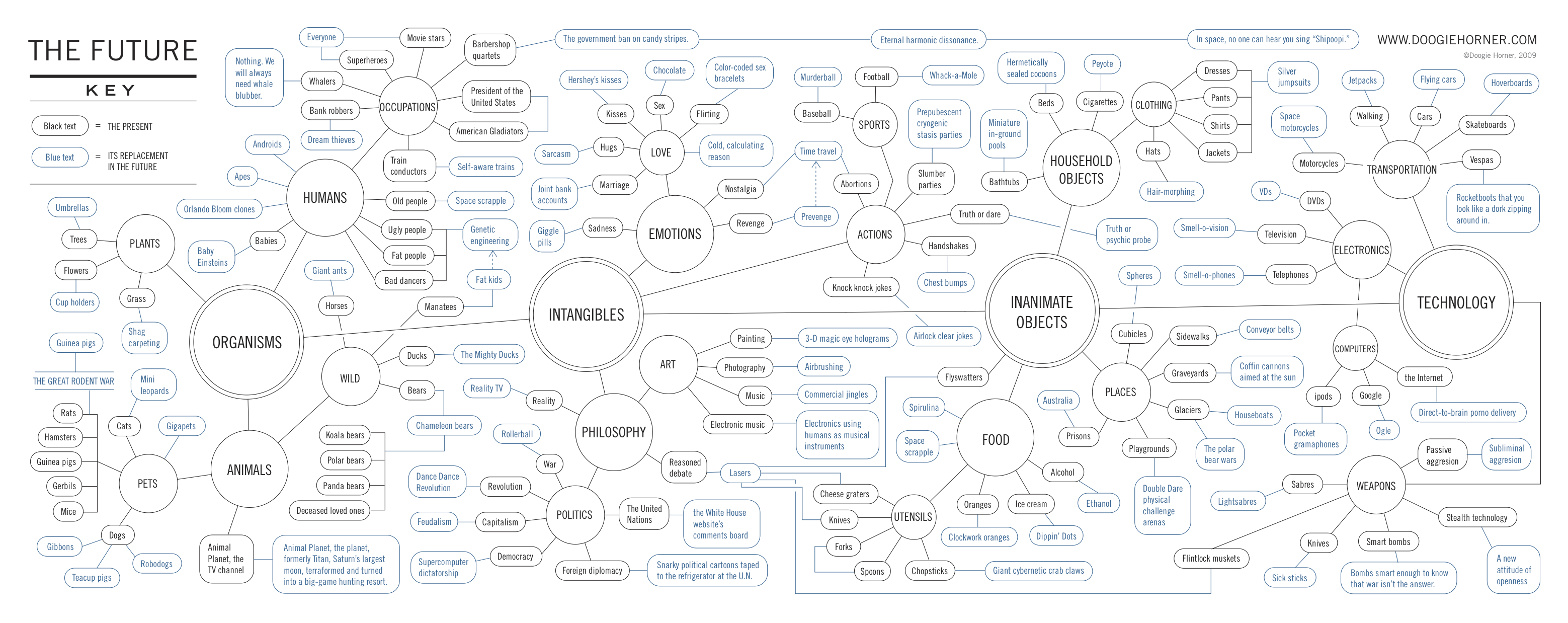 Infographic of the day this flowcharts more clever than a dozen futu geenschuldenfo Image collections