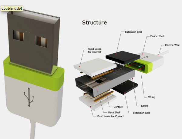 simple genius a usb plug that fits even if it s upside down rh fastcodesign com cables usb diagrama usb cables diagram