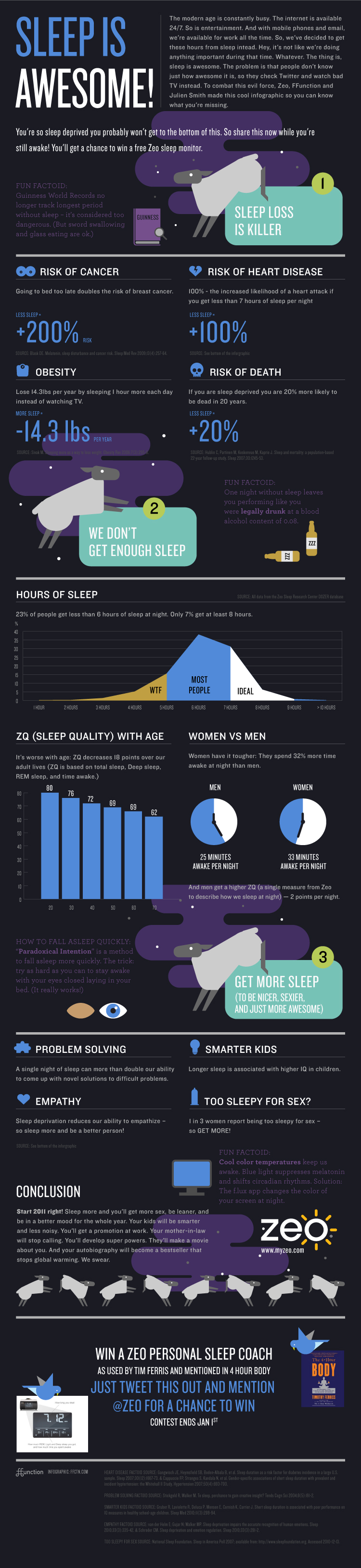 zeo-sleep-infographic