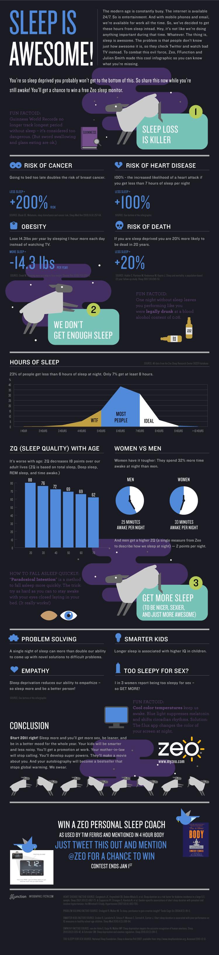 zeo-sleep-infographic
